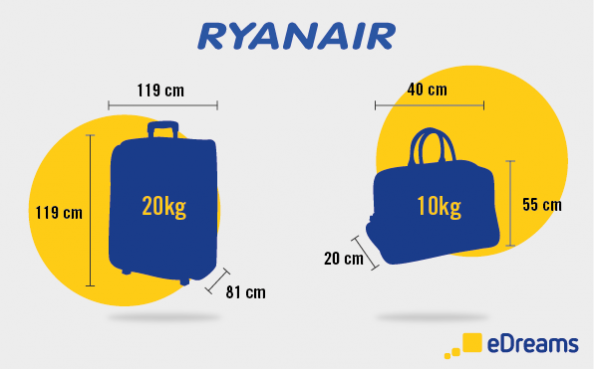 ryanair luggage